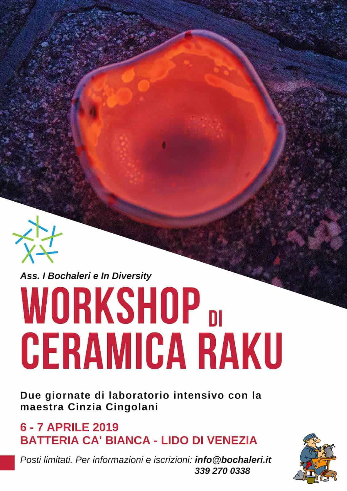 Workshop on Raku Ceramics